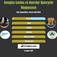 Douglas Santos vs Hoerdur Bjoergvin Magnusson h2h player stats