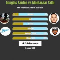 Douglas Santos vs Montassar Talbi h2h player stats