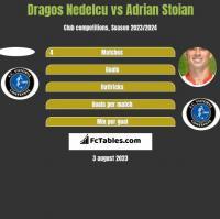 Dragos Nedelcu vs Adrian Stoian h2h player stats
