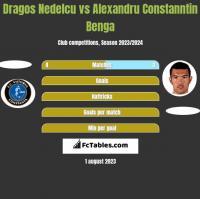 Dragos Nedelcu vs Alexandru Constanntin Benga h2h player stats