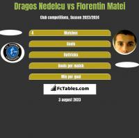 Dragos Nedelcu vs Florentin Matei h2h player stats