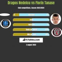 Dragos Nedelcu vs Florin Tanase h2h player stats