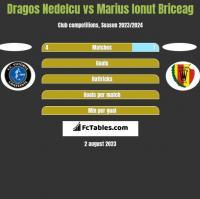 Dragos Nedelcu vs Marius Ionut Briceag h2h player stats