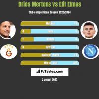 Dries Mertens vs Elif Elmas h2h player stats