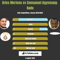 Dries Mertens vs Emmanuel Agyemang-Badu h2h player stats