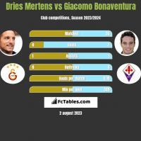 Dries Mertens vs Giacomo Bonaventura h2h player stats