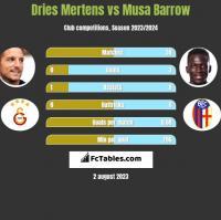 Dries Mertens vs Musa Barrow h2h player stats