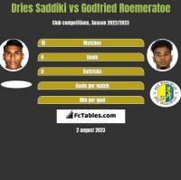 Dries Saddiki vs Godfried Roemeratoe h2h player stats