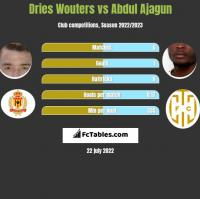 Dries Wouters vs Abdul Ajagun h2h player stats