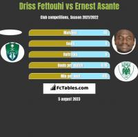 Driss Fettouhi vs Ernest Asante h2h player stats