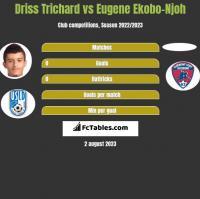 Driss Trichard vs Eugene Ekobo-Njoh h2h player stats