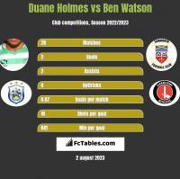 Duane Holmes vs Ben Watson h2h player stats
