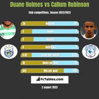 Duane Holmes vs Callum Robinson h2h player stats