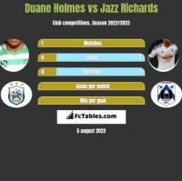 Duane Holmes vs Jazz Richards h2h player stats