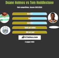 Duane Holmes vs Tom Huddlestone h2h player stats