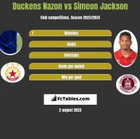 Duckens Nazon vs Simeon Jackson h2h player stats