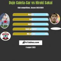 Duje Caleta-Car vs Hiroki Sakai h2h player stats