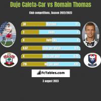Duje Caleta-Car vs Romain Thomas h2h player stats