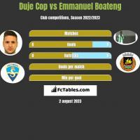 Duje Cop vs Emmanuel Boateng h2h player stats