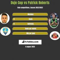 Duje Cop vs Patrick Roberts h2h player stats