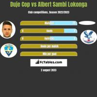 Duje Cop vs Albert Sambi Lokonga h2h player stats