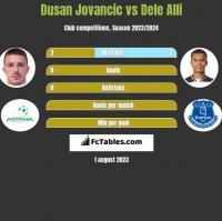 Dusan Jovancic vs Dele Alli h2h player stats