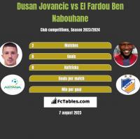 Dusan Jovancic vs El Fardou Ben Nabouhane h2h player stats