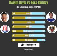Dwight Gayle vs Ross Barkley h2h player stats