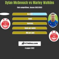 Dylan McGeouch vs Marley Watkins h2h player stats