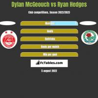 Dylan McGeouch vs Ryan Hedges h2h player stats