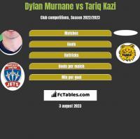 Dylan Murnane vs Tariq Kazi h2h player stats
