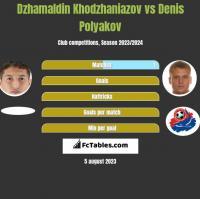 Dzhamaldin Khodzhaniazov vs Denis Polyakov h2h player stats