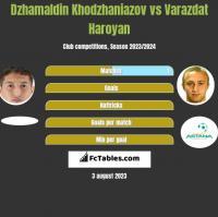 Dżamałdin Chodżanijazow vs Varazdat Haroyan h2h player stats