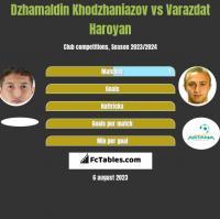 Dzhamaldin Khodzhaniazov vs Varazdat Haroyan h2h player stats