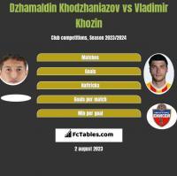 Dzhamaldin Khodzhaniazov vs Vladimir Khozin h2h player stats