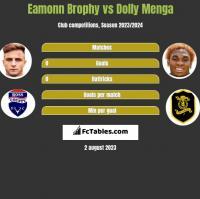 Eamonn Brophy vs Dolly Menga h2h player stats