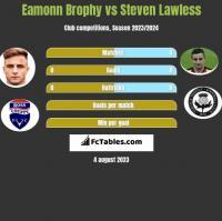 Eamonn Brophy vs Steven Lawless h2h player stats