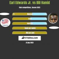 Earl Edwards Jr. vs Bill Hamid h2h player stats