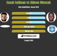 Easah Suliman vs Gideon Mensah h2h player stats
