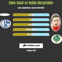 Ebbe Sand vs Guido Burgstaller h2h player stats