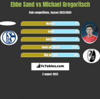 Ebbe Sand vs Michael Gregoritsch h2h player stats