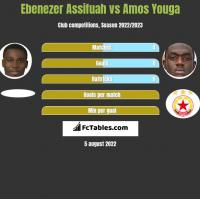 Ebenezer Assifuah vs Amos Youga h2h player stats