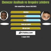 Ebenezer Assifuah vs Gregoire Lefebvre h2h player stats