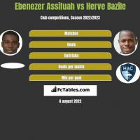 Ebenezer Assifuah vs Herve Bazile h2h player stats