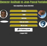 Ebenezer Assifuah vs Jean-Pascal Fontaine h2h player stats
