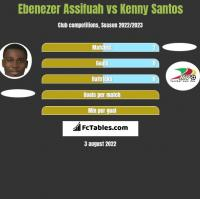 Ebenezer Assifuah vs Kenny Santos h2h player stats