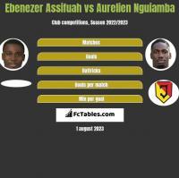 Ebenezer Assifuah vs Aurelien Nguiamba h2h player stats