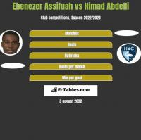 Ebenezer Assifuah vs Himad Abdelli h2h player stats