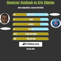 Ebenezer Assifuah vs Eric Ebimbe h2h player stats
