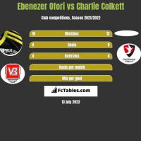 Ebenezer Ofori vs Charlie Colkett h2h player stats